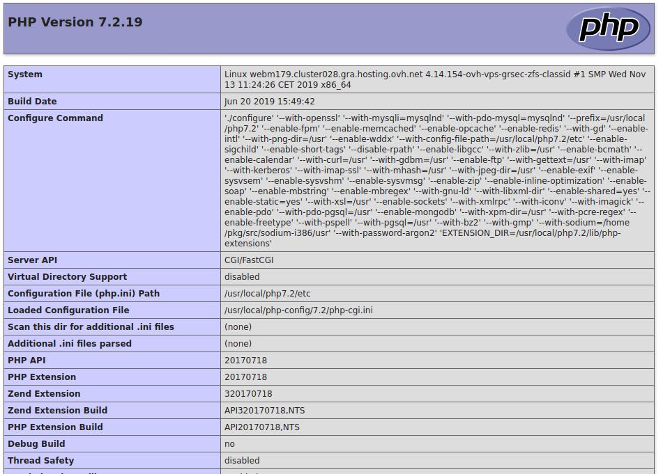 Rapport de version php